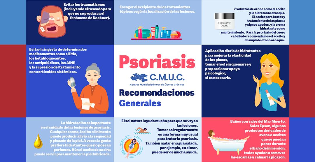 Día mundial de la Psoriasis 2020